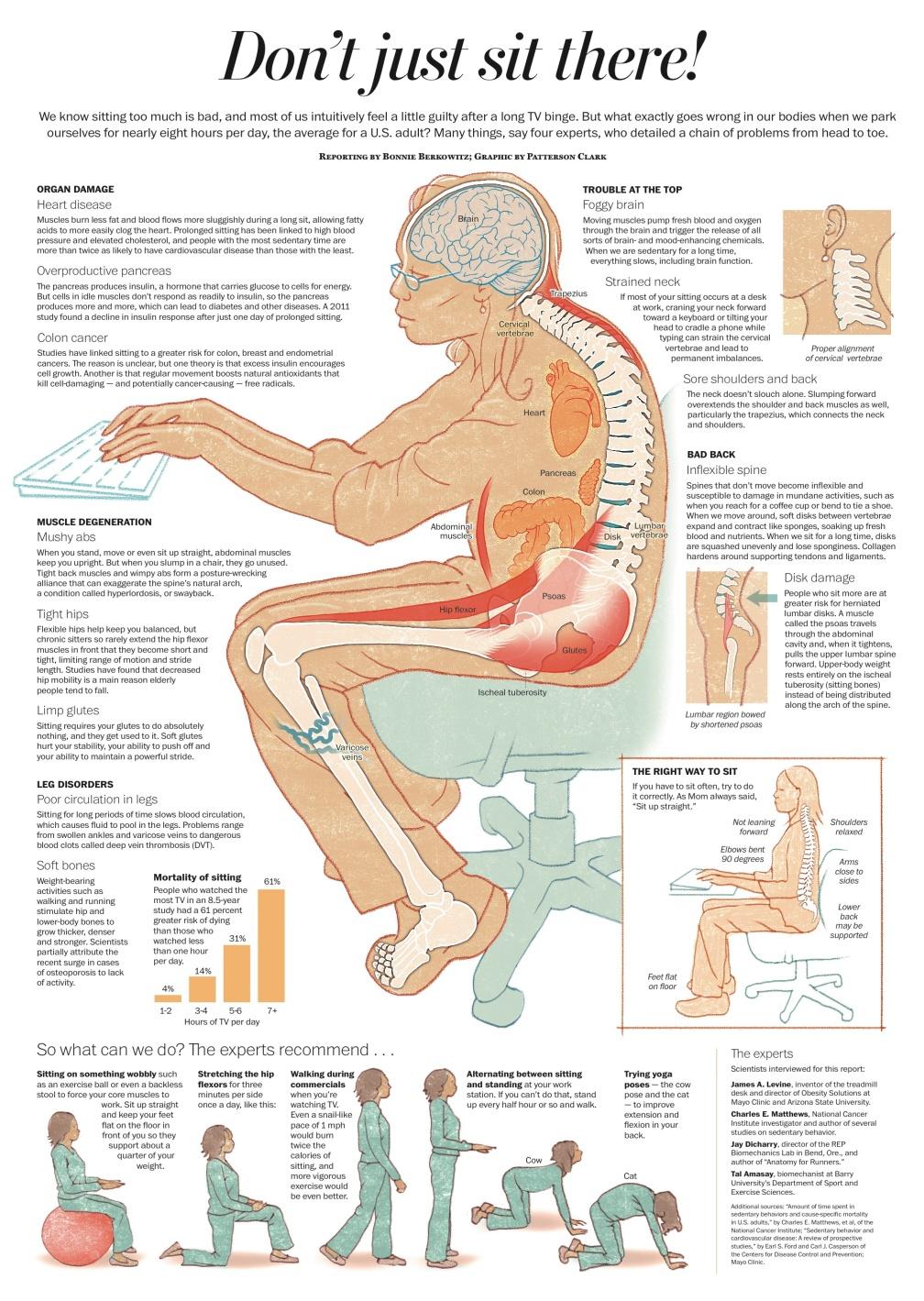 The Health Hazards of Sitting Down