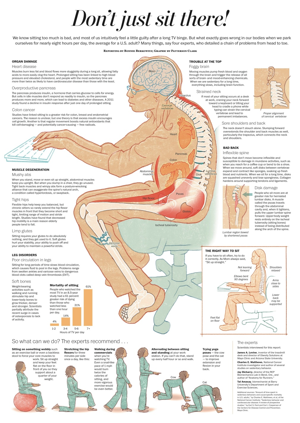 The Health Hazards of Sitting Down